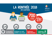 La rentrée 2018 à Télécom Saint-Etienne